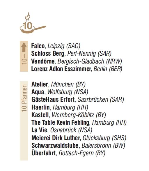 Gusto deutschland 2016 sebastian frank ist koch des jahres for Koch des jahres 2016
